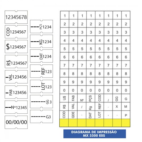 Etiquetadora MX-5500 Cis 8 Dígitos